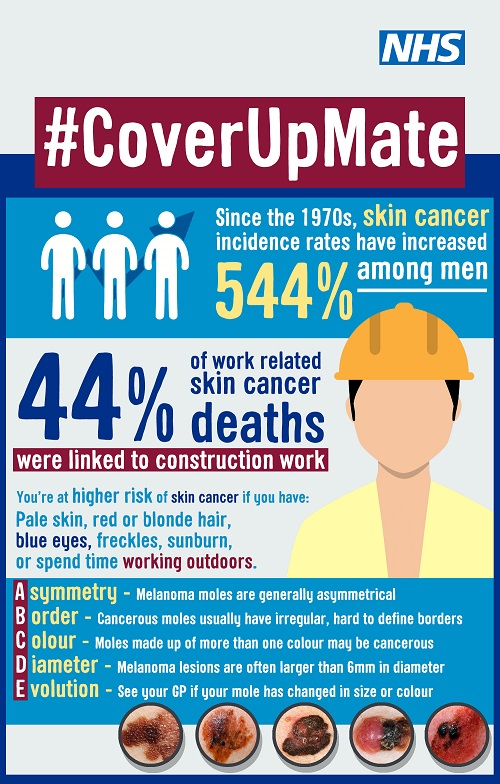 Cover Up, Mate infographic