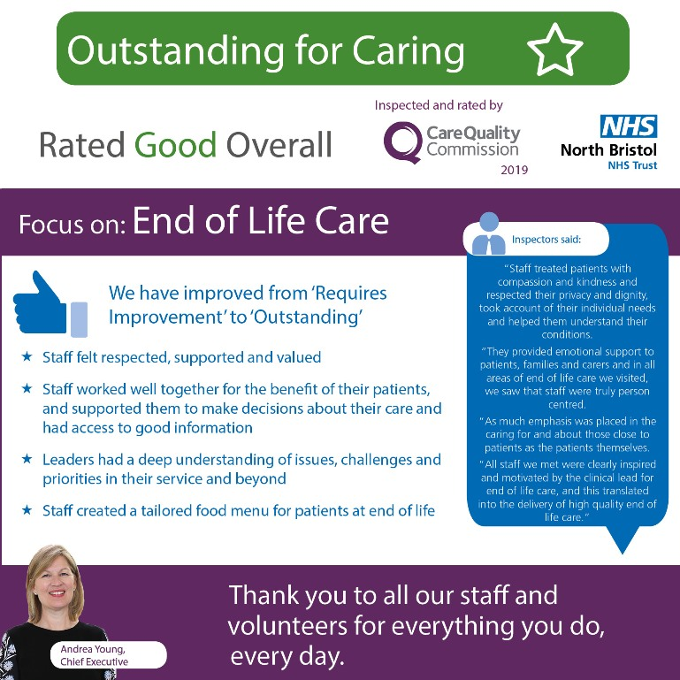 CQC End of Life Care infographic