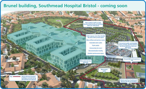 Southmead Site Complete by 2016